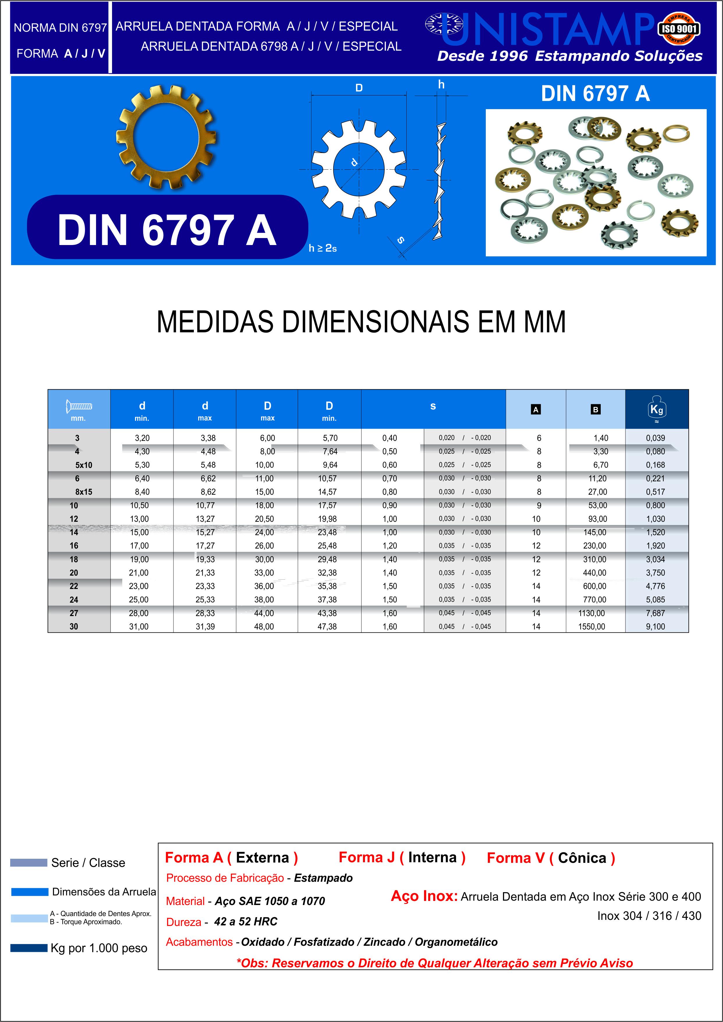 arruela dentada DIN 6797 A