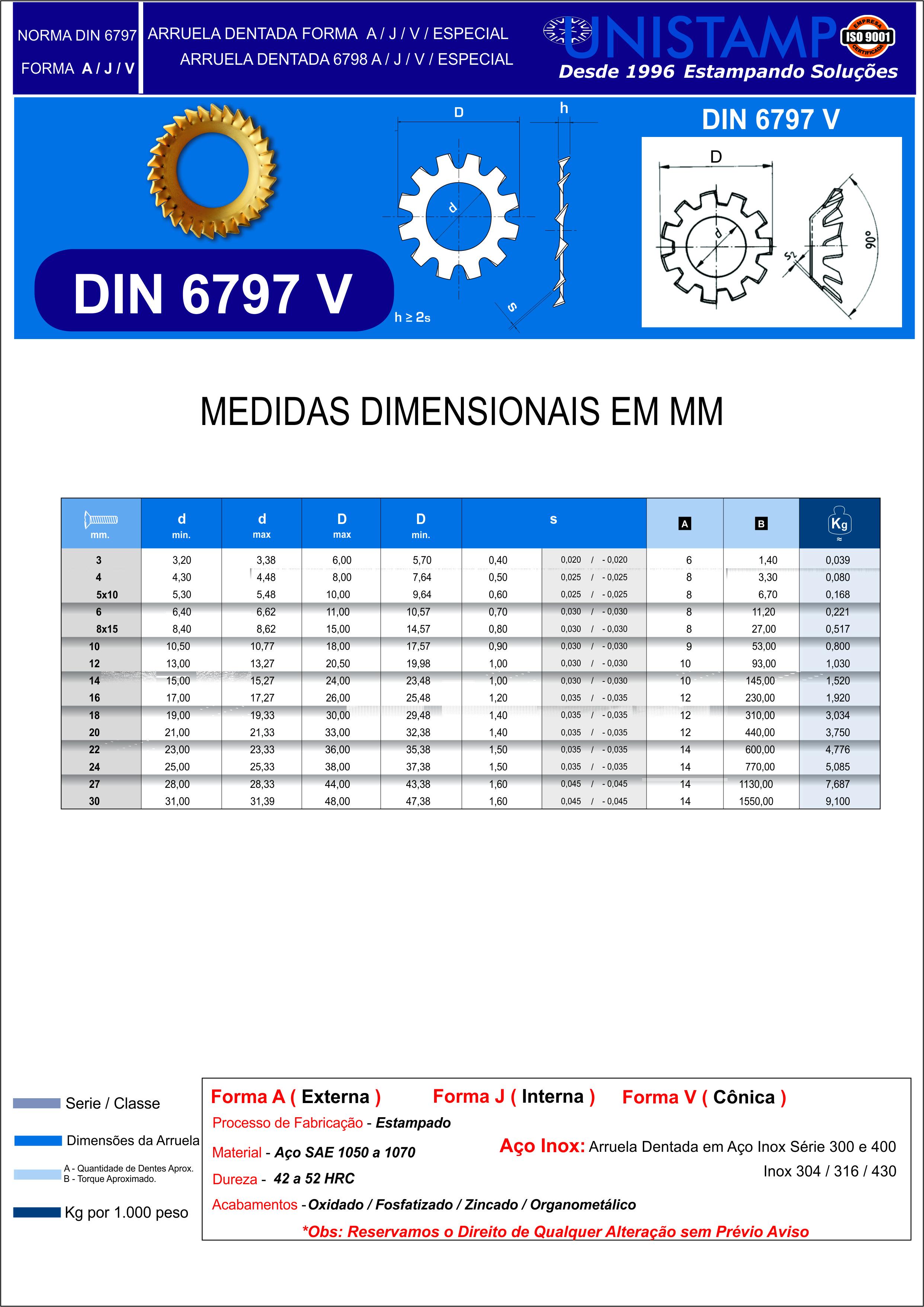 arruela dentada DIN 6797 V